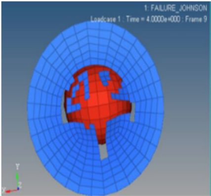 Analysis of failure behavior of a plate using law - 1, law - 2, law - 27, and law - 36 material models and Johnson-cook failure card in Radioss.