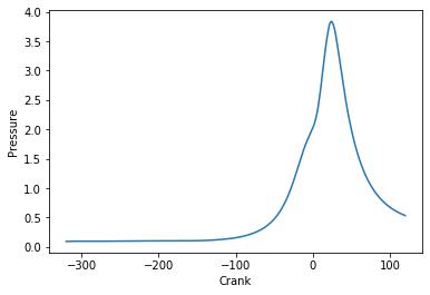 Data Analysis using Python