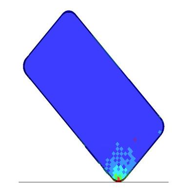 SmartPhone Drop Test